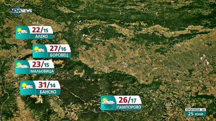 Прогноза за времето на NOVA NEWS (24.06.2021 - 20:00)