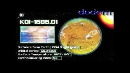 10-те Най-годни за обитаване Извънземни Световe