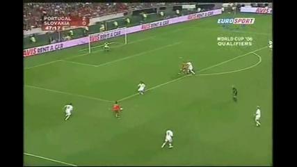 Cristiano Ronaldo - Skills and Goals