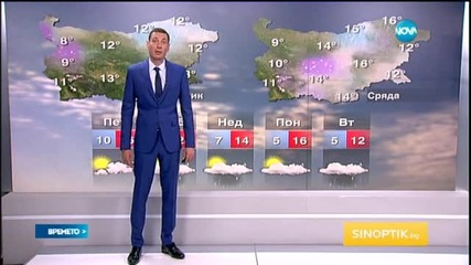 Прогноза за времето (17.04.2015 - обедна)