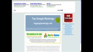 How To Get A Top Google Ranking In 20 Minutes