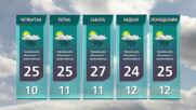 Прогноза за времето на NOVA NEWS (11.05.2021 - 18:00)