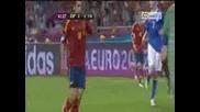 Spain vs Italy 4-0 _ Uefa Euro 2012 Final _ All Goals [1.7.2012] вђў Hd
