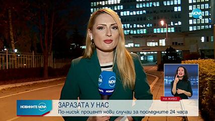 Новините на NOVA (28.11.2020 - централна емисия)