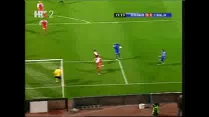Worst Miss For Goal Ever!