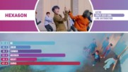 Astro - Crazy Sexy Cool Line Distribution Color Coded