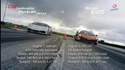 Performance Shootout 2015 – Mclaren 650s vs. Lamborghini Huracan