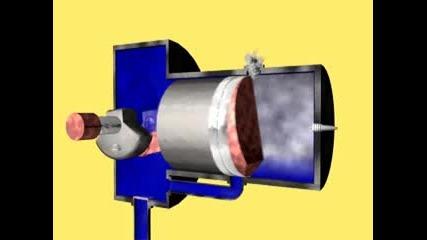 Как Работи Двутактовия Двигател?