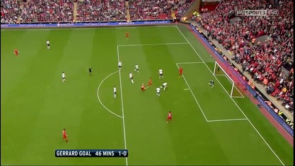 Liverpool 1:2 Manchester United - Full Time Analysis