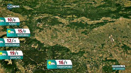Прогноза за времето на NOVA NEWS (24.09.2021 – 14:00)