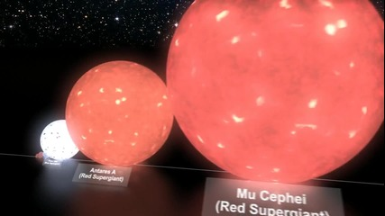 Сравнение на Звезди и Планети [hd]