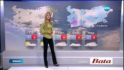 Прогноза за времето (20.01.2015 - централна)