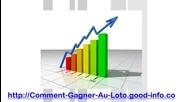 Comment Gagner Au Loto, Jeux Gagner Argent, Gagner 10000 Euros Par Mois, Gagnant Loterie