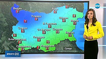 Прогноза за времето (20.11.2018 - централна емисия)