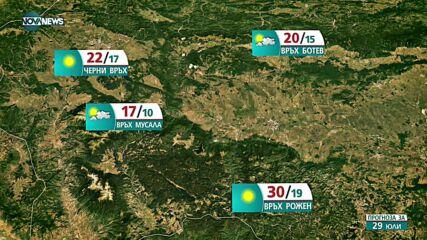 Прогноза за времето на NOVA NEWS (28.07.2021 – 18:00)