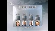 Николай Младенов и Цветан Цветанов - най-успешните министри, според българите
