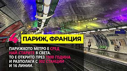 7-те най-големи метро системи в света
