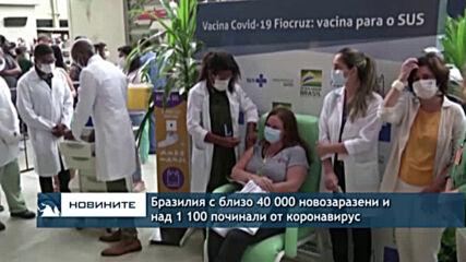 Бразилия с близо 40 000 новозаразени и над 1100 починали от коронавирус