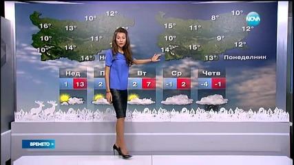 Прогноза за времето (27.12.2015 - обедна)