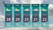 Прогноза за времето на NOVA NEWS (29.04.2021 - 18:00)