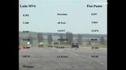 Lada Руската Машина Наказва Здраво Скъпи Бегачки