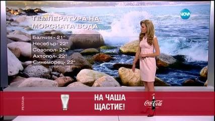 Прогноза за времето (12.06.2015 - централна)
