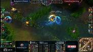 Game Ninja: Lol 5vs5 Bulgaria's Finest vs Crossfire Gaming