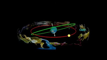 Earth Motion - Precession Of The Equinoxes - 2