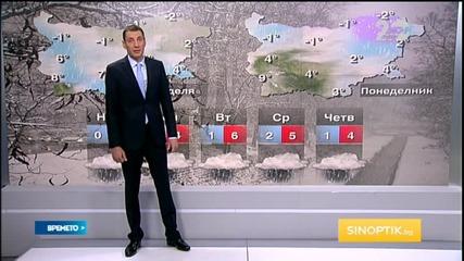 Прогноза за времето (30.11.2014 - сутрешна)
