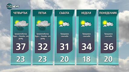 Прогноза за времето на NOVA NEWS (04.08.2021 – 14:00)