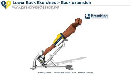 Упражнение за кръст, дупе и задната част на бедрото