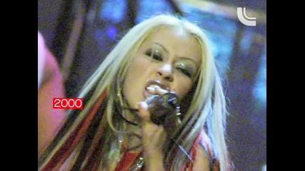 Christina Aguilera Style Profile