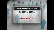7 364 570 - Населението ни намалява застарява и отива в градовете