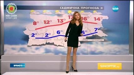 Прогноза за времето (30.01.2016 - сутрешна)