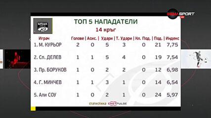 Вижте кои са най-добрите нападатели в изминалия кръг от efbet Лига