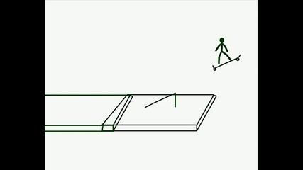 Pivot-Скеитинг