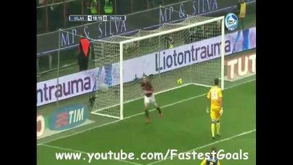 Милан срещу Парма 4 - 0 - Всички Голове 12 2 2011