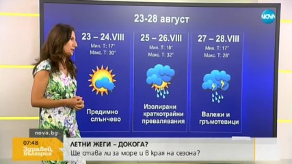 Летни жеги - Докога?: Ще става ли за море и в края на сезона?