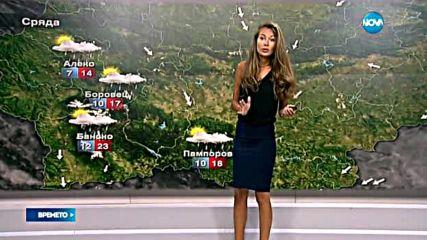 Прогноза за времето (19.07.2016 - централна)