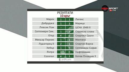 Обзор на 10-ия кръг на Втора лига /част 3/