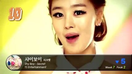 2011 K - Pop Single Chart ( Top 30 songs part 5 )