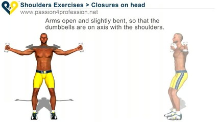 Упражнение за рамо с дъмбели