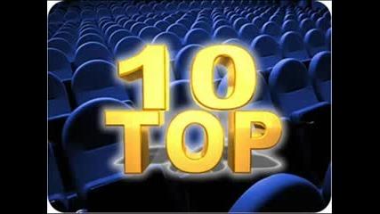 top 10 Alternative Dance Music Summer 2011-promotion Download Free