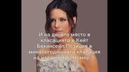 Временна класация на 10 - те най - красиви жени на планетата