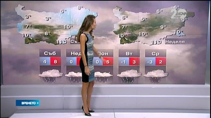 Прогноза за времето (06.12.2014 - сутрешна)