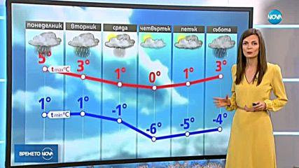 Прогноза за времето (16.12.2018 - централна емисия)