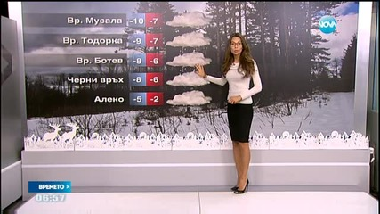 Прогноза за времето (16.12.2015 - сутрешна)