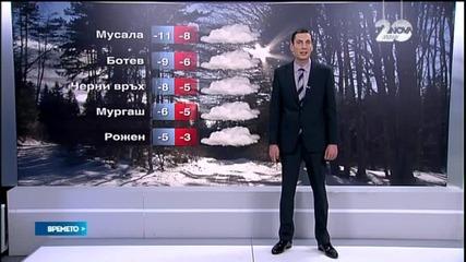 Прогноза за времето (21.12.2014 - сутрешна)
