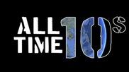 Топ 10 - Най - дългите имена на места !