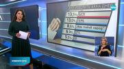"""""""Галъп"""": ГЕРБ и БСП - с изравнени сили, близо 38% не подкрепят никого"""